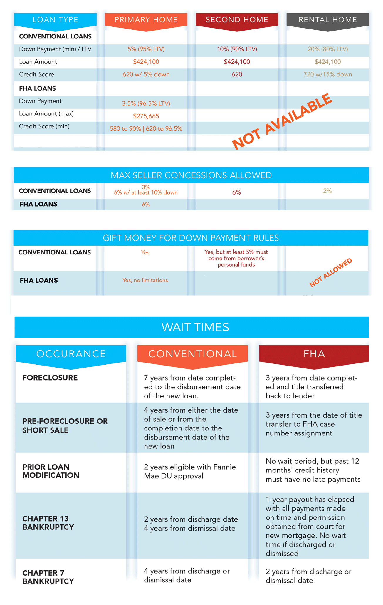 conventional-vs-fha-program1