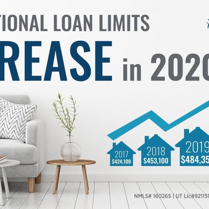 Breaking News!! FHFA Announces Maximum Conforming Loan Limits for 2020